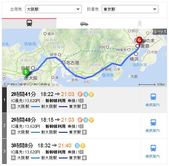 大阪から東京への新幹線